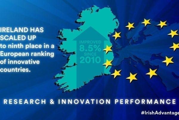 Ireland moves up European innovation scoreboard